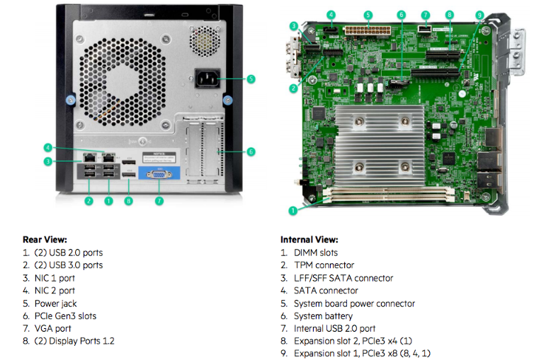 HPE MicroServer Gen10 Rear Internal View
